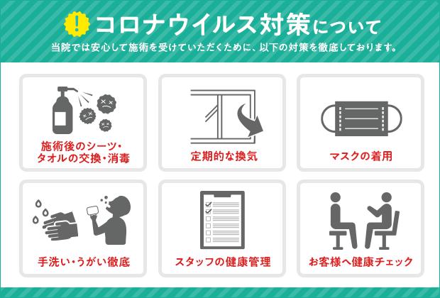 大阪市西区の整体NODA整体院でのコロナ対策